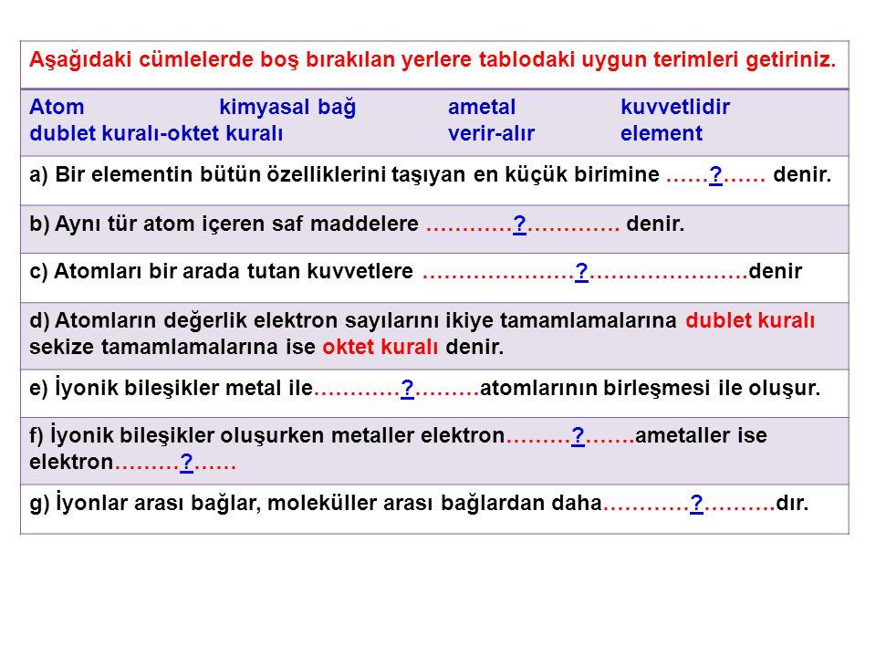 Aşağıdaki cümlelerde boş bırakılan yerlere tablodaki uygun terimleri getiriniz. Atom kimyasal bağ ametal kuvvetlidir dublet kuralı-oktet kuralı verir-