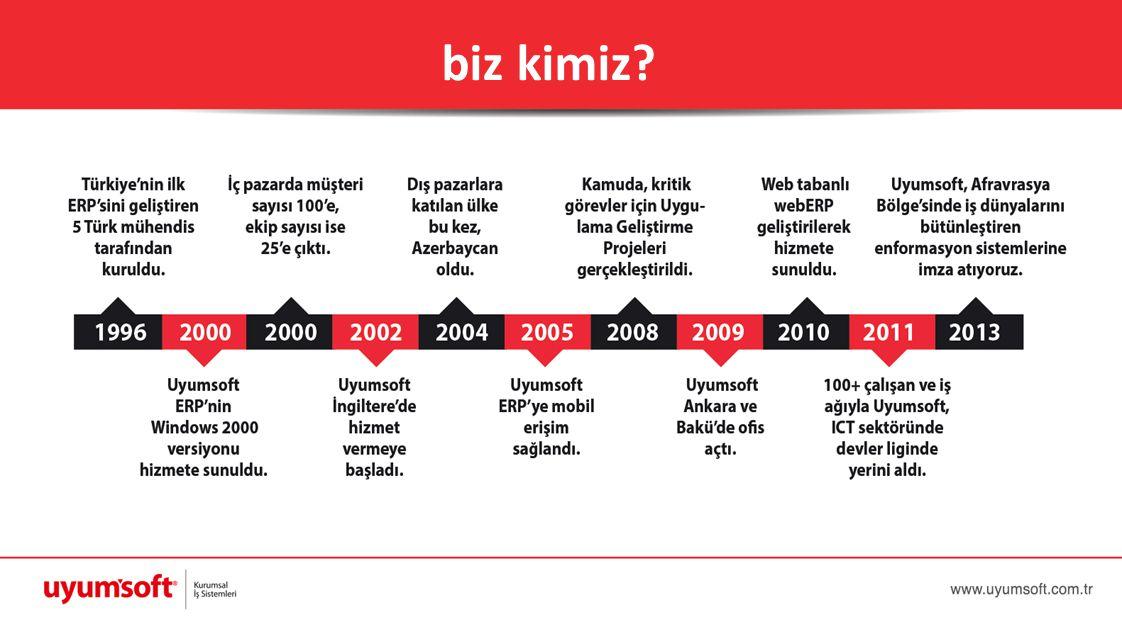 Türkiye'de bir ilk.