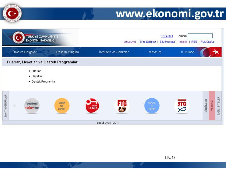 110/47 www.ekonomi.gov.tr