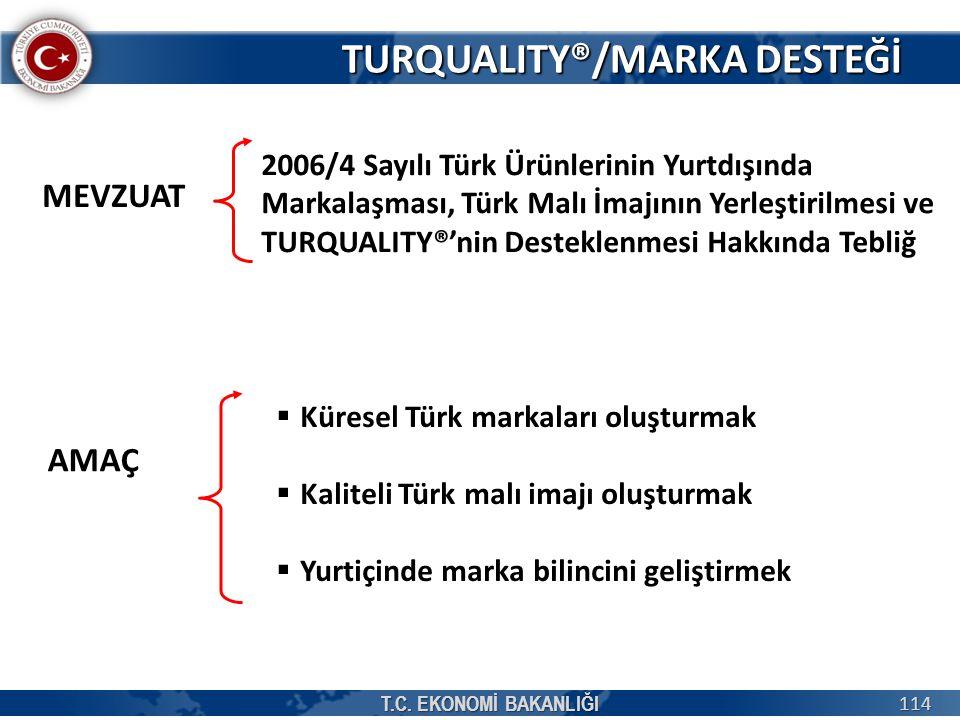 MEVZUAT  Küresel Türk markaları oluşturmak  Kaliteli Türk malı imajı oluşturmak  Yurtiçinde marka bilincini geliştirmek TURQUALITY®/MARKA DESTEĞİ 2