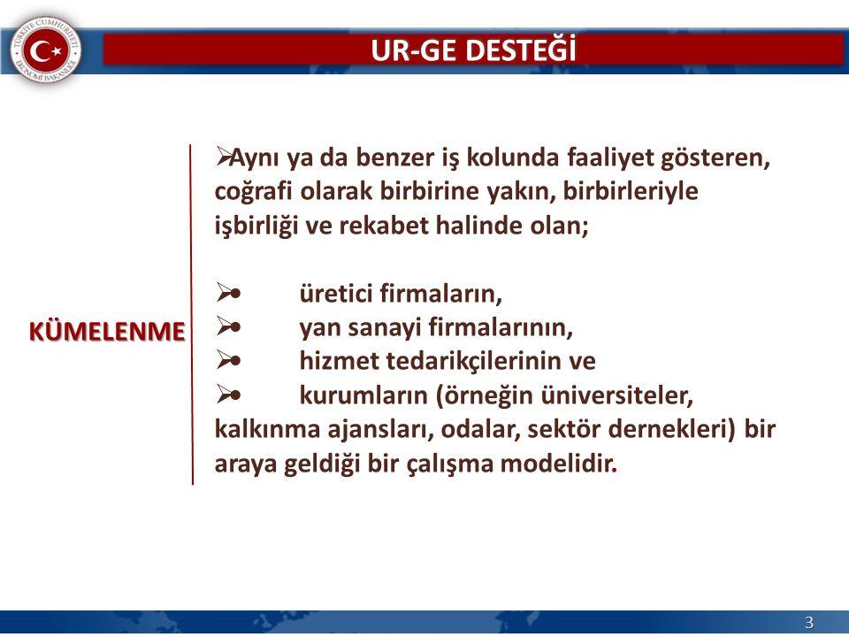 MEVZUAT  Küresel Türk markaları oluşturmak  Kaliteli Türk malı imajı oluşturmak  Yurtiçinde marka bilincini geliştirmek TURQUALITY®/MARKA DESTEĞİ 2006/4 Sayılı Türk Ürünlerinin Yurtdışında Markalaşması, Türk Malı İmajının Yerleştirilmesi ve TURQUALITY®'nin Desteklenmesi Hakkında Tebliğ AMAÇ T.C.