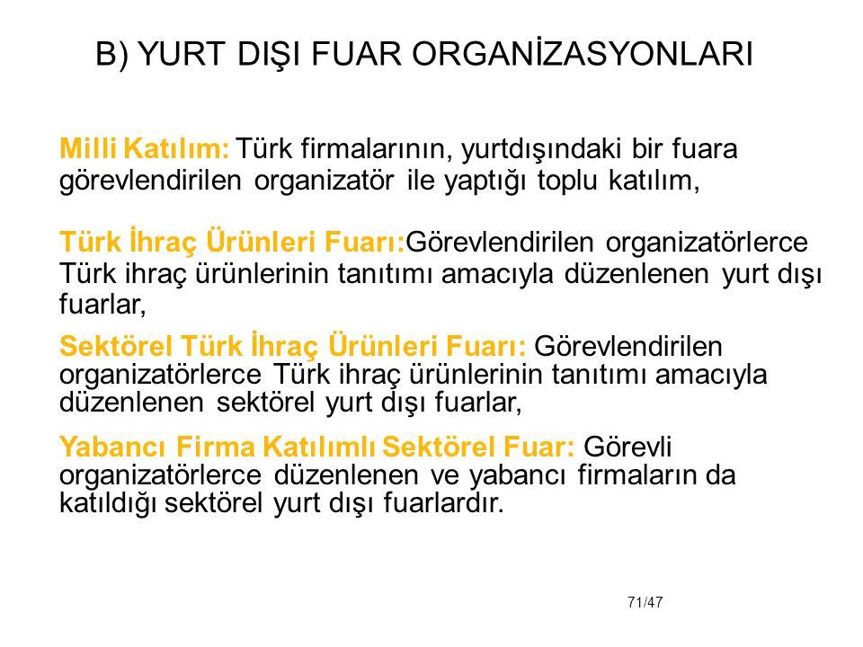 71/47 B) YURT DIŞI FUAR ORGANİZASYONLARI Milli Katılım: Türk firmalarının, yurtdışındaki bir fuara görevlendirilen organizatör ile yaptığı toplu katıl