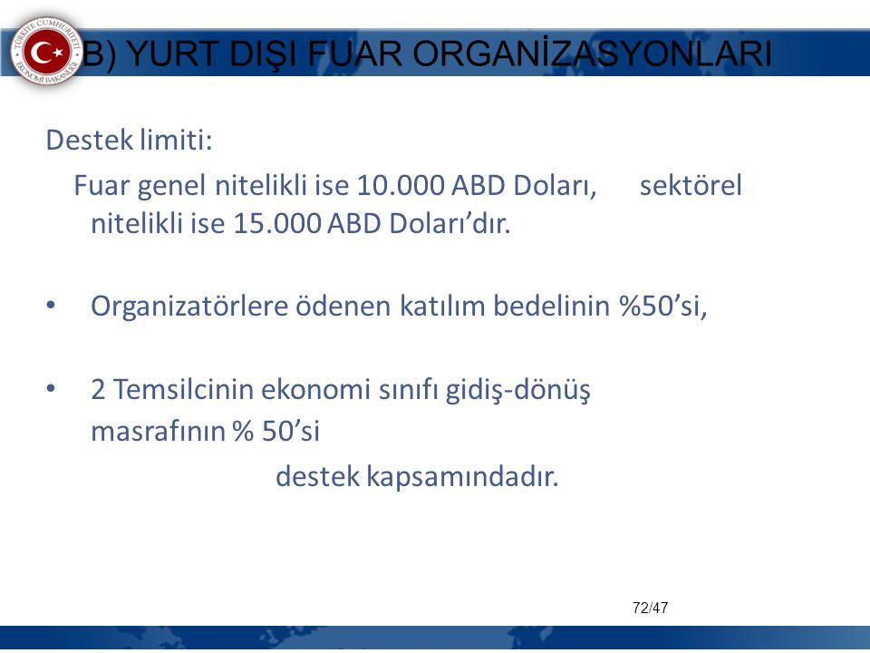 72/47 Destek limiti: Fuar genel nitelikli ise 10.000 ABD Doları, sektörel nitelikli ise 15.000 ABD Doları'dır. • Organizatörlere ödenen katılım bedeli