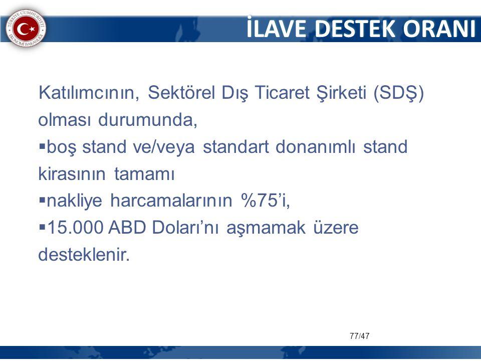 77/47 İLAVE DESTEK ORANI Katılımcının, Sektörel Dış Ticaret Şirketi (SDŞ) olması durumunda,  boş stand ve/veya standart donanımlı stand kirasının tam