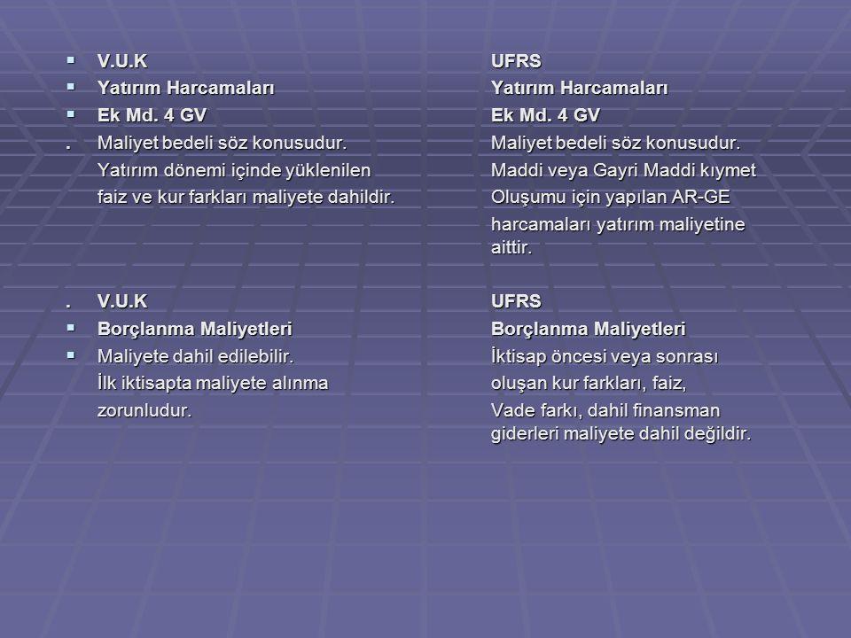  V.U.KUFRS  Yatırım Harcamaları Yatırım Harcamaları  Ek Md.