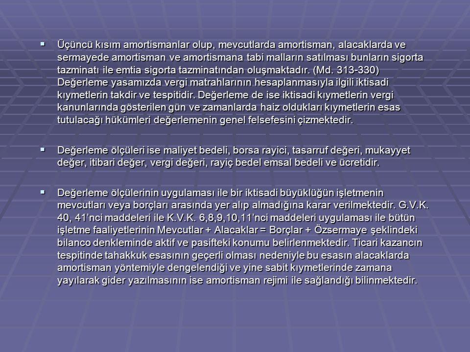  Üçüncü kısım amortismanlar olup, mevcutlarda amortisman, alacaklarda ve sermayede amortisman ve amortismana tabi malların satılması bunların sigorta tazminatı ile emtia sigorta tazminatından oluşmaktadır.