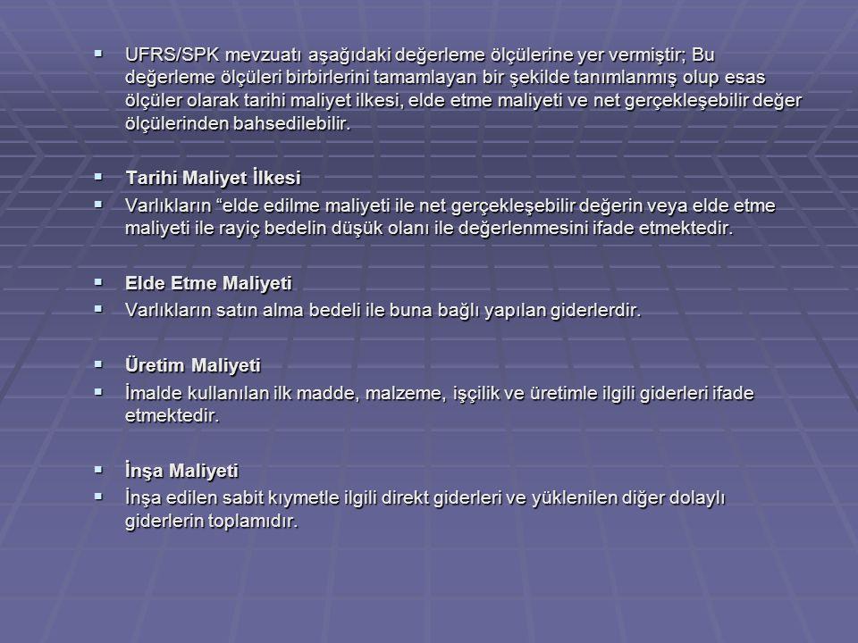  KOBİ TFRS'NİN BÖLÜMLERİ  32 Raporlama Döneminden Sonraki Olaylar  33 İlişkili Taraf Açıklamaları  34 Özellikli Faaliyetler  35 IFRS For SME'sye Geçiş Ercan İsmail Ünal Ercan İsmail Ünal Yeminli Mali Müşavir Yeminli Mali Müşavir Sorumlu Ortak Başdenetçi Sorumlu Ortak Başdenetçi iercanunal@hotmail.com 0212 288 42 61 (pbx) iercanunal@hotmail.com 0212 288 42 61 (pbx)