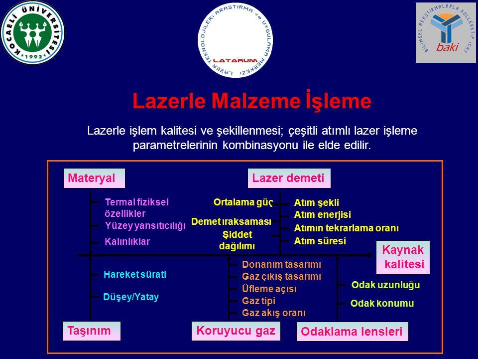 Lazerle Malzeme İşleme Lazerle işlem kalitesi ve şekillenmesi; çeşitli atımlı lazer işleme parametrelerinin kombinasyonu ile elde edilir. Taşınım Mate