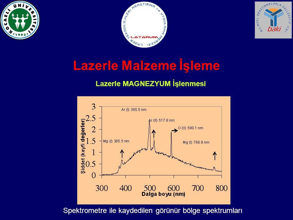 Lazerle Malzeme İşleme Lazerle MAGNEZYUM İşlenmesi Spektrometre ile kaydedilen görünür bölge spektrumları