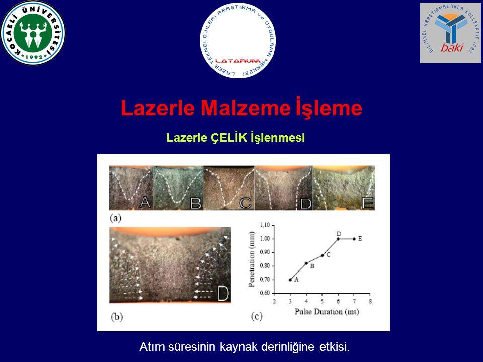 Lazerle Malzeme İşleme Lazerle ÇELİK İşlenmesi Atım süresinin kaynak derinliğine etkisi.