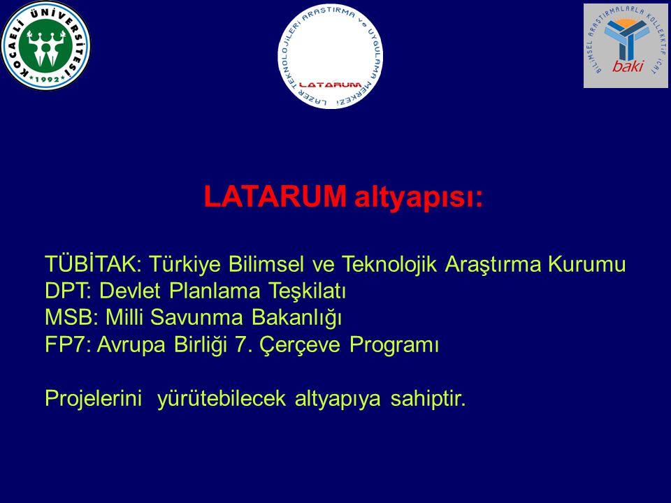 LATARUM altyapısı: TÜBİTAK: Türkiye Bilimsel ve Teknolojik Araştırma Kurumu DPT: Devlet Planlama Teşkilatı MSB: Milli Savunma Bakanlığı FP7: Avrupa Bi