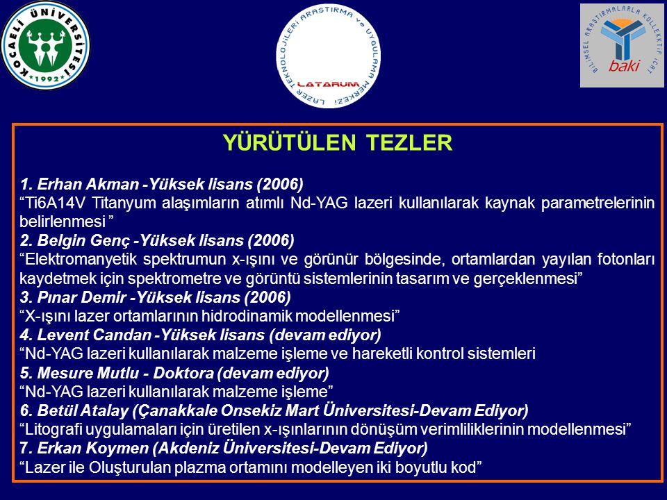 """YÜRÜTÜLEN TEZLER 1. Erhan Akman -Yüksek lisans (2006) """"Ti6A14V Titanyum alaşımların atımlı Nd-YAG lazeri kullanılarak kaynak parametrelerinin belirlen"""