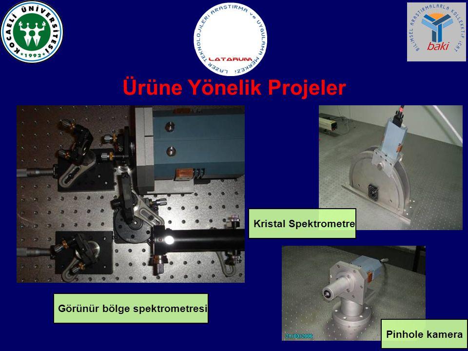 Ürüne Yönelik Projeler Pinhole kamera Kristal Spektrometre Görünür bölge spektrometresi