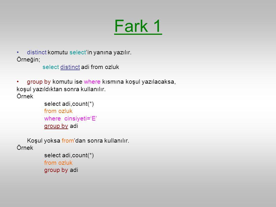 Özellik 1 •group by'ın yanına ne yazıldıysa, select'in yanına da aynı ifade yazılmalıdır.