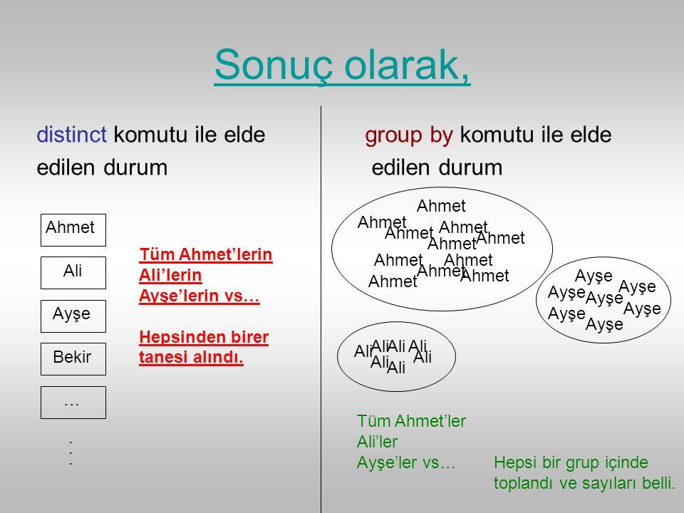 Sonuç olarak, distinct komutu ile elde edilen durum group by komutu ile elde edilen durum Ahmet Ali Ayşe Bekir ….