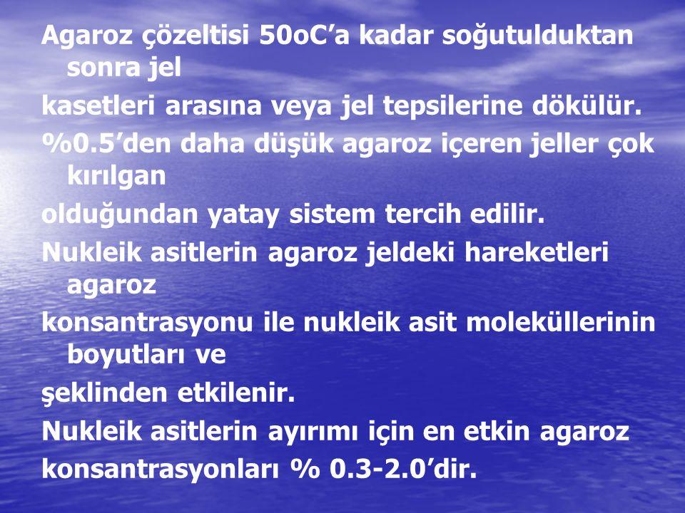 Agaroz çözeltisi 50oC'a kadar soğutulduktan sonra jel kasetleri arasına veya jel tepsilerine dökülür. %0.5'den daha düşük agaroz içeren jeller çok kır