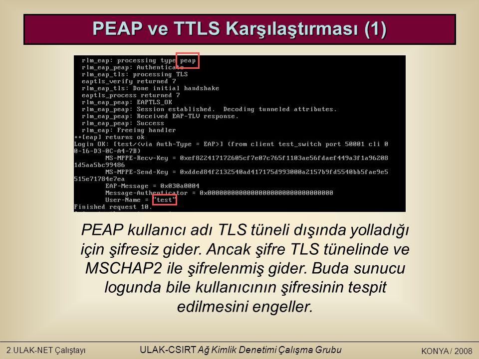 KONYA / 2008 2.ULAK-NET Çalıştayı ULAK-CSIRT Ağ Kimlik Denetimi Çalışma Grubu PEAP ve TTLS Karşılaştırması (1) PEAP kullanıcı adı TLS tüneli dışında yolladığı için şifresiz gider.