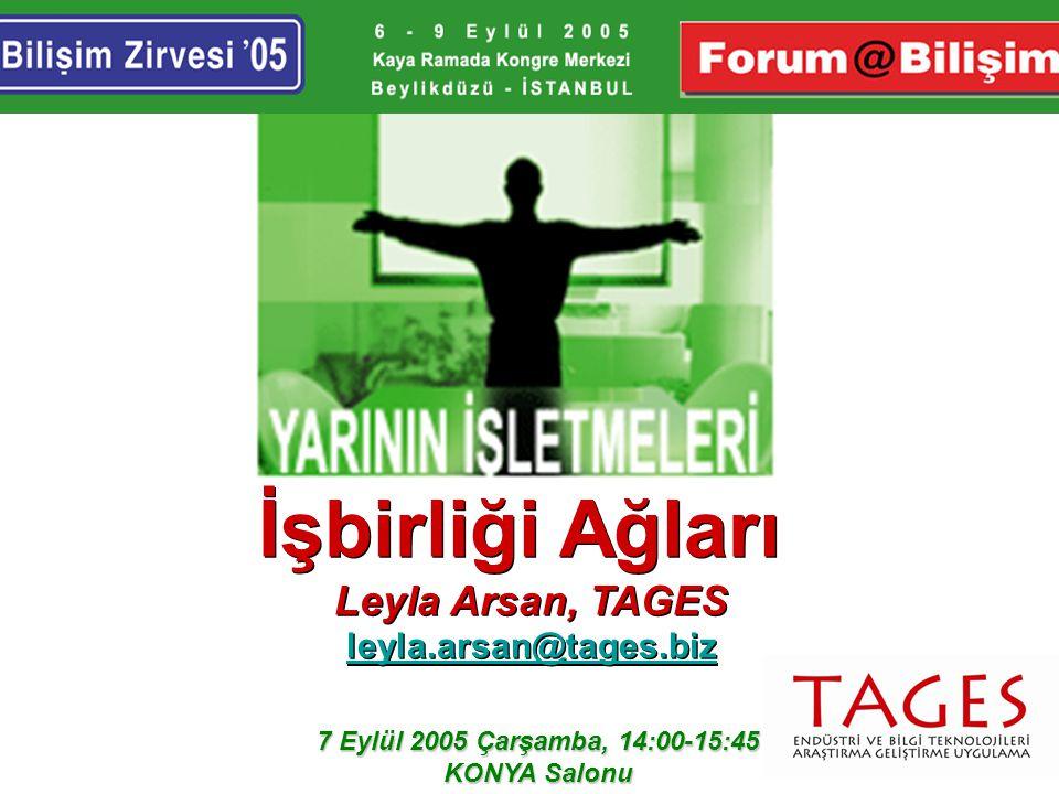 İşbirliği Ağları Leyla Arsan, TAGES leyla.arsan@tages.biz İşbirliği Ağları Leyla Arsan, TAGES leyla.arsan@tages.biz 7 Eylül 2005 Çarşamba, 14:00-15:45