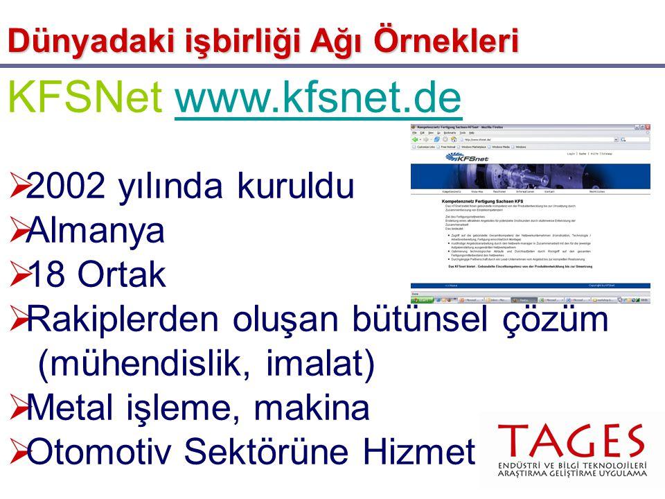 KFSNet www.kfsnet.dewww.kfsnet.de  2002 yılında kuruldu  Almanya  18 Ortak  Rakiplerden oluşan bütünsel çözüm (mühendislik, imalat)  Metal işleme, makina  Otomotiv Sektörüne Hizmet Dünyadaki işbirliği Ağı Örnekleri