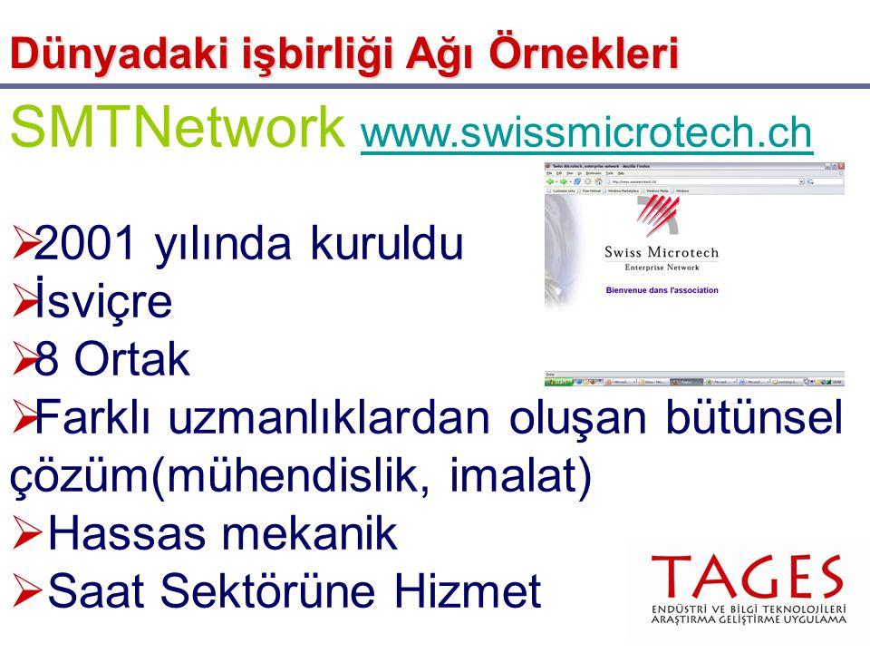 SMTNetwork www.swissmicrotech.ch www.swissmicrotech.ch  2001 yılında kuruldu  İsviçre  8 Ortak  Farklı uzmanlıklardan oluşan bütünsel çözüm(mühendislik, imalat)  Hassas mekanik  Saat Sektörüne Hizmet Dünyadaki işbirliği Ağı Örnekleri