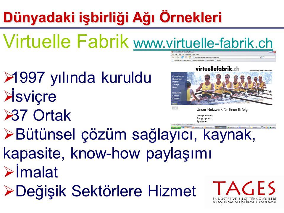 Virtuelle Fabrik www.virtuelle-fabrik.ch www.virtuelle-fabrik.ch  1997 yılında kuruldu  İsviçre  37 Ortak  Bütünsel çözüm sağlayıcı, kaynak, kapas