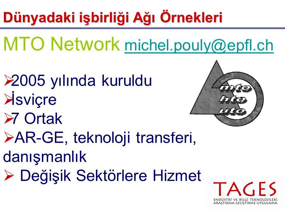 MTO Network michel.pouly@epfl.chmichel.pouly@epfl.ch  2005 yılında kuruldu  İsviçre  7 Ortak  AR-GE, teknoloji transferi, danışmanlık  Değişik Sektörlere Hizmet