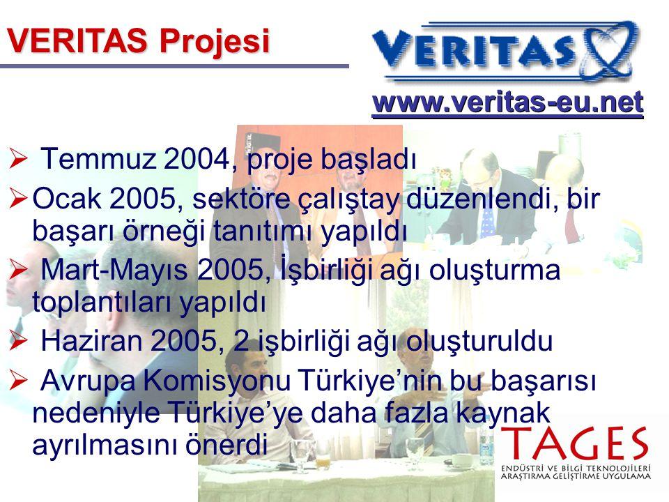 VERITAS Projesi www.veritas-eu.net  Temmuz 2004, proje başladı  Ocak 2005, sektöre çalıştay düzenlendi, bir başarı örneği tanıtımı yapıldı  Mart-Mayıs 2005, İşbirliği ağı oluşturma toplantıları yapıldı  Haziran 2005, 2 işbirliği ağı oluşturuldu  Avrupa Komisyonu Türkiye'nin bu başarısı nedeniyle Türkiye'ye daha fazla kaynak ayrılmasını önerdi