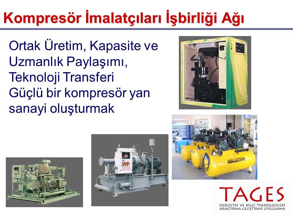 Ortak Üretim, Kapasite ve Uzmanlık Paylaşımı, Teknoloji Transferi Güçlü bir kompresör yan sanayi oluşturmak Kompresör İmalatçıları İşbirliği Ağı