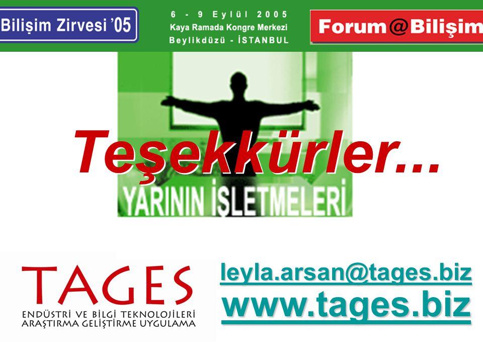 Teşekkürler... leyla.arsan@tages.biz www.tages.biz