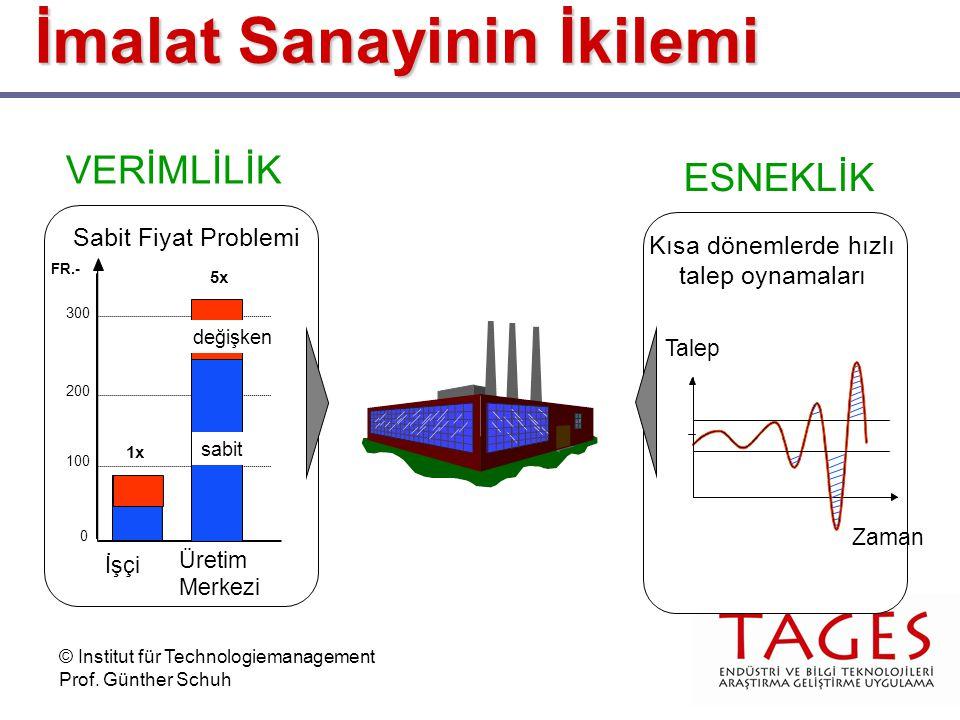 Platform 360  2004 yılında kuruldu  Türkiye  8 Ortak  Yazılım  Ortak üretim, AR-GE, pazarlama  Değişik Sektörlere Hizmet Türkiye'deki işbirliği Ağı Örnekleri