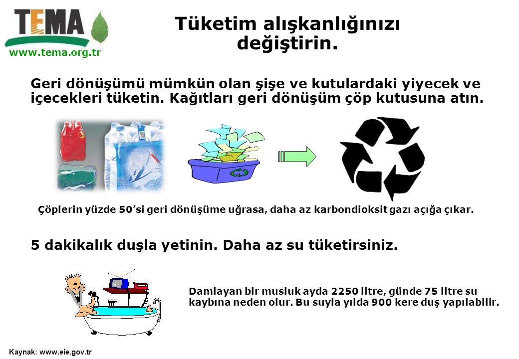 www.tema.org.tr Kaynak: www.eie.gov.tr Tüketim alışkanlığınızı değiştirin. Geri dönüşümü mümkün olan şişe ve kutulardaki yiyecek ve içecekleri tüketin