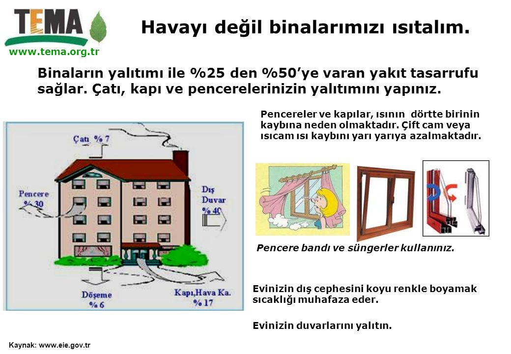 www.tema.org.tr Binaların yalıtımı ile %25 den %50'ye varan yakıt tasarrufu sağlar. Çatı, kapı ve pencerelerinizin yalıtımını yapınız. Evinizin dış ce