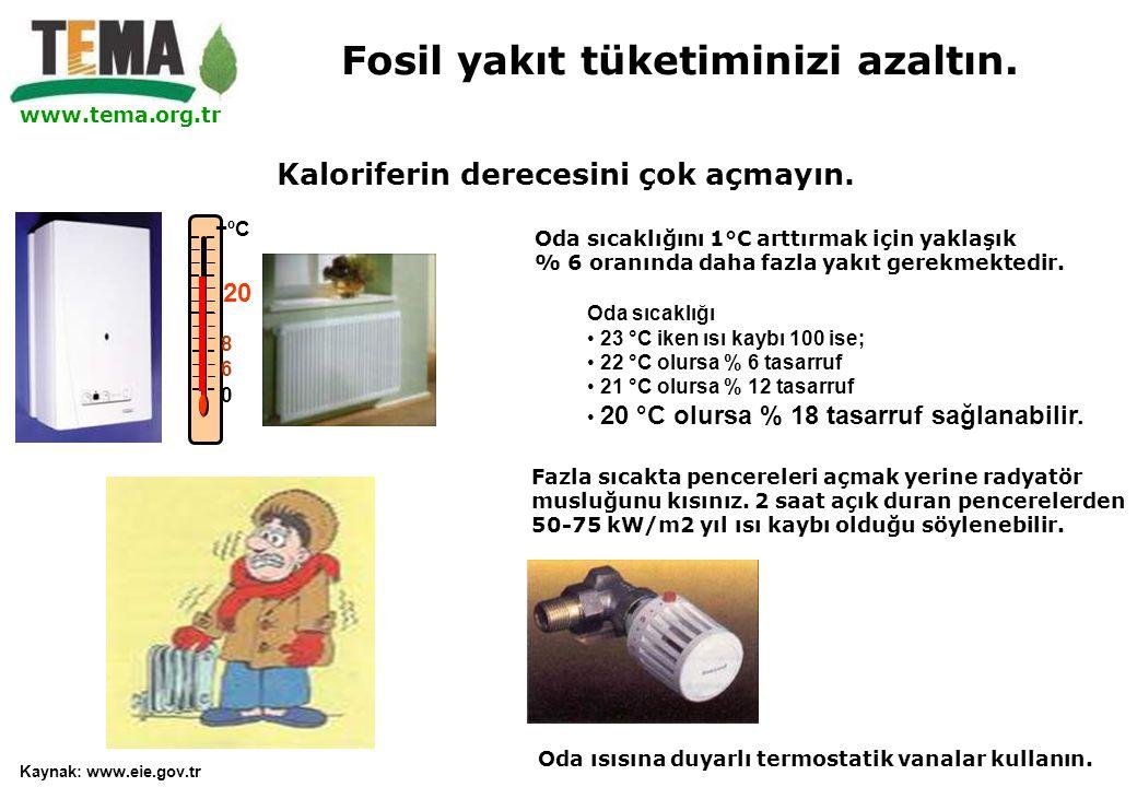 www.tema.org.tr Kaloriferin derecesini çok açmayın. 0 6 8 +ºC 20 Oda sıcaklığını 1°C arttırmak için yaklaşık % 6 oranında daha fazla yakıt gerekmekted