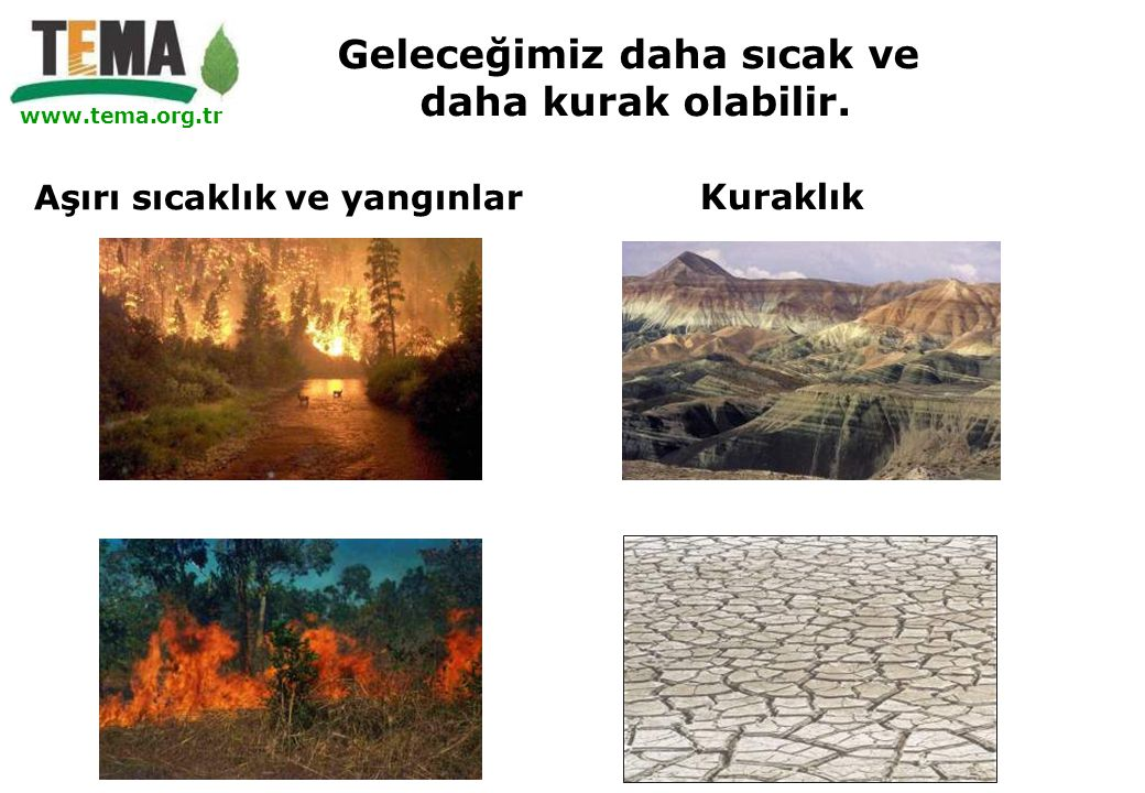 www.tema.org.tr Geleceğimiz daha sıcak ve daha kurak olabilir. Kuraklık Aşırı sıcaklık ve yangınlar