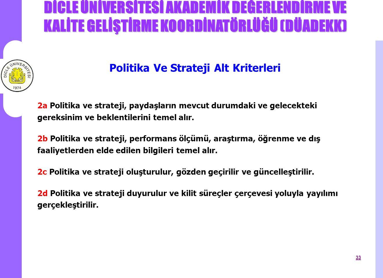 DİCLE ÜNİVERSİTESİ AKADEMİK DEĞERLENDİRME VE KALİTE GELİŞTİRME KOORDİNATÖRLÜĞÜ (DÜADEKK) 33 Politika Ve Strateji Alt Kriterleri 2a Politika ve stratej