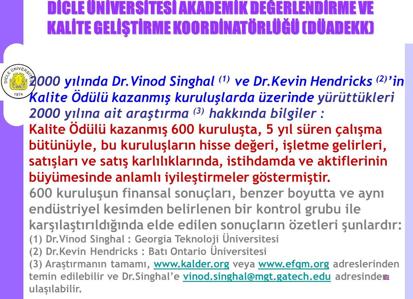 DİCLE ÜNİVERSİTESİ AKADEMİK DEĞERLENDİRME VE KALİTE GELİŞTİRME KOORDİNATÖRLÜĞÜ (DÜADEKK) 80 2000 yılında Dr.Vinod Singhal (1) ve Dr.Kevin Hendricks (2