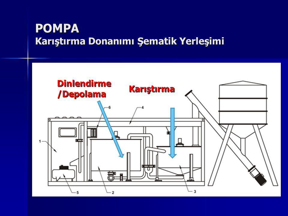 POMPA Karıştırma Donanımı Şematik Yerleşimi Dinlendirme /Depolama Karıştırma