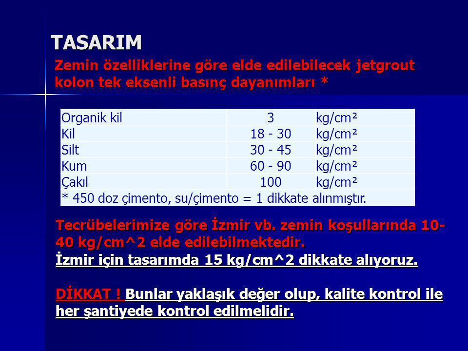 TASARIM Organik kil3kg/cm² Kil18 - 30kg/cm² Silt30 - 45kg/cm² Kum60 - 90kg/cm² Çakıl100kg/cm² * 450 doz çimento, su/çimento = 1 dikkate alınmıştır. Ze