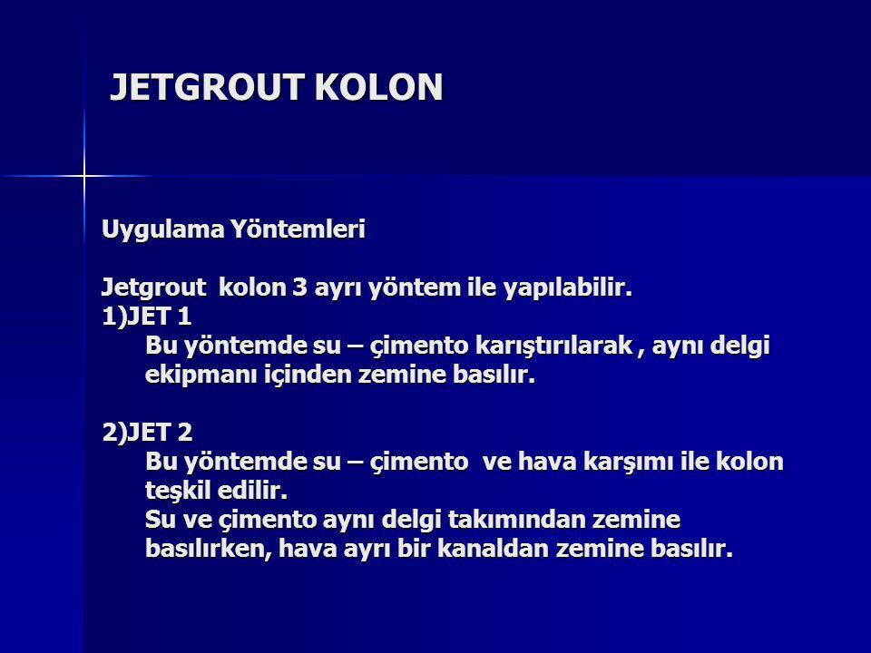 JETGROUT KOLON Uygulama Yöntemleri Jetgrout kolon 3 ayrı yöntem ile yapılabilir.