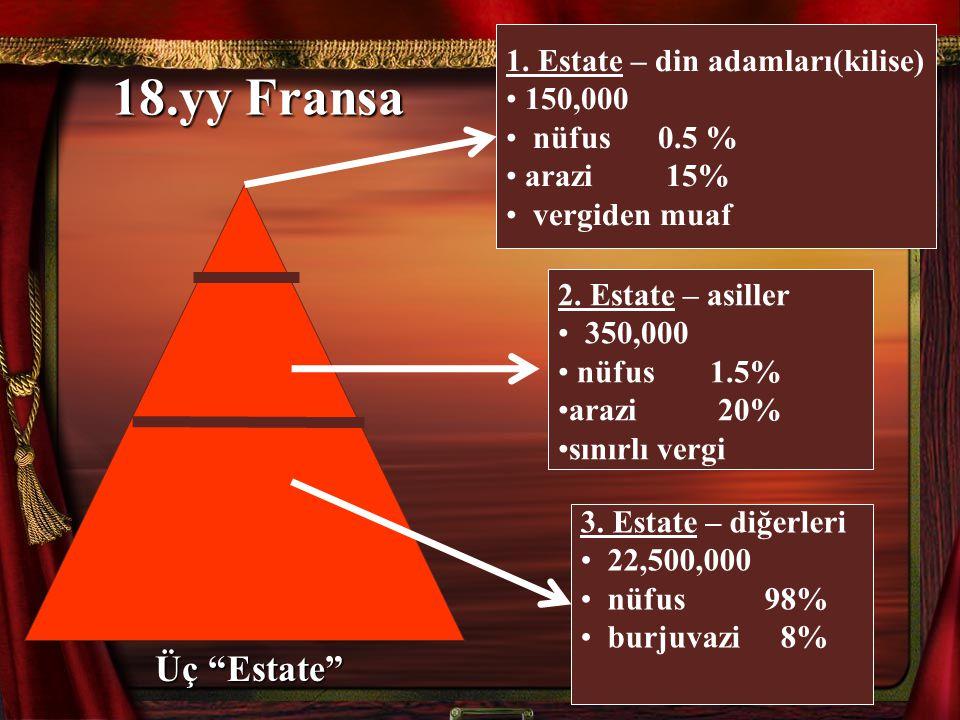 3. Estate – diğerleri • 22,500,000 • nüfus 98% • burjuvazi 8% 1. Estate – din adamları(kilise) • 150,000 • nüfus 0.5 % • arazi 15% • vergiden muaf Üç