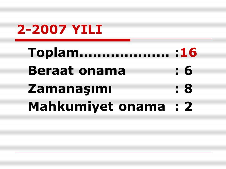 2-2007 YILI Toplam....................:16 Beraat onama: 6 Zamanaşımı: 8 Mahkumiyet onama: 2