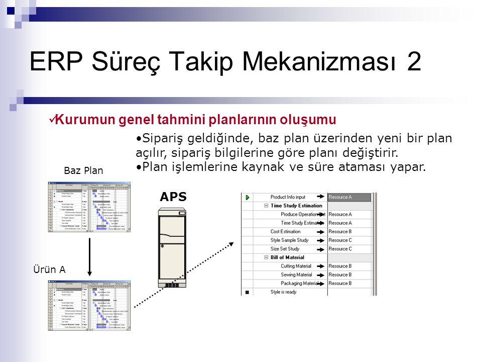 ERP Süreç Takip Mekanizması 2 •Sipariş geldiğinde, baz plan üzerinden yeni bir plan açılır, sipariş bilgilerine göre planı değiştirir. •Plan işlemleri
