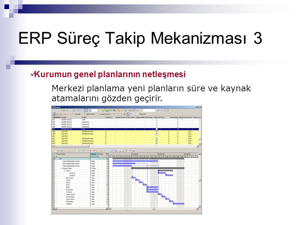 ERP Süreç Takip Mekanizması 3 Merkezi planlama yeni planların süre ve kaynak atamalarını gözden geçirir.  Kurumun genel planlarının netleşmesi