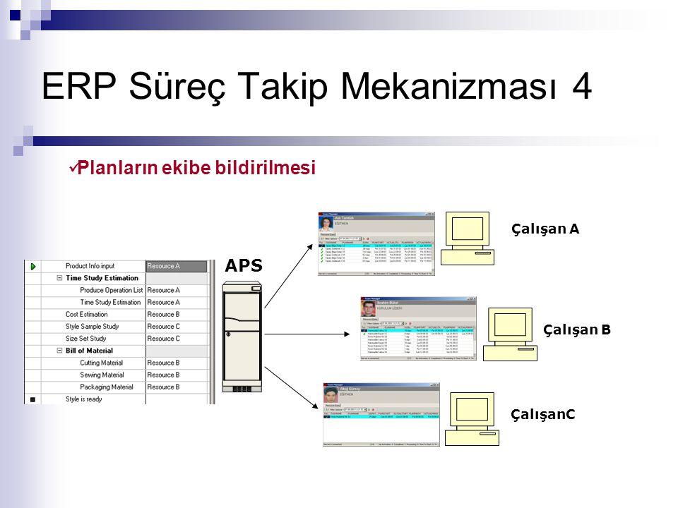 ERP Süreç Takip Mekanizması 4 APS Çalışan A Çalışan B ÇalışanC  Planların ekibe bildirilmesi