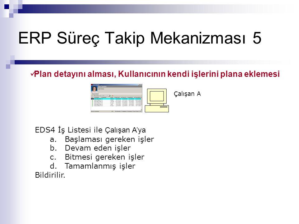 ERP Süreç Takip Mekanizması 5 Çalışan A EDS4 İş Listesi ile Çalışan A'ya a.Başlaması gereken işler b.Devam eden işler c.Bitmesi gereken işler d.Tamamlanmış işler Bildirilir.