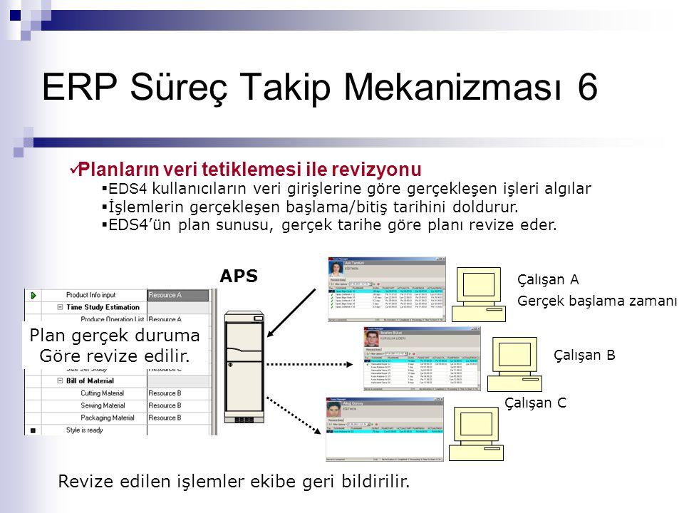 ERP Süreç Takip Mekanizması 6  EDS4 kullanıcıların veri girişlerine göre gerçekleşen işleri algılar  İşlemlerin gerçekleşen başlama/bitiş tarihini doldurur.