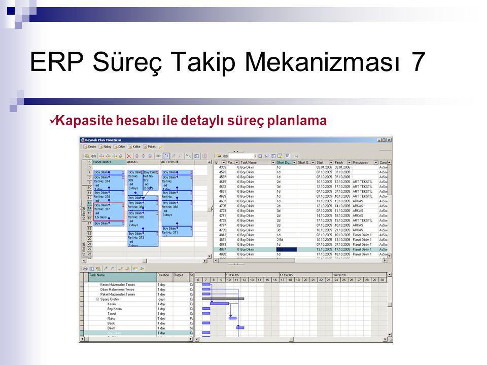 ERP Süreç Takip Mekanizması 7  Kapasite hesabı ile detaylı süreç planlama
