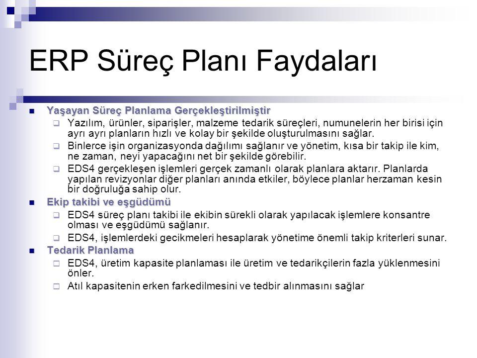 ERP Süreç Planı Faydaları  Yaşayan Süreç Planlama Gerçekleştirilmiştir  Yazılım, ürünler, siparişler, malzeme tedarik süreçleri, numunelerin her bir