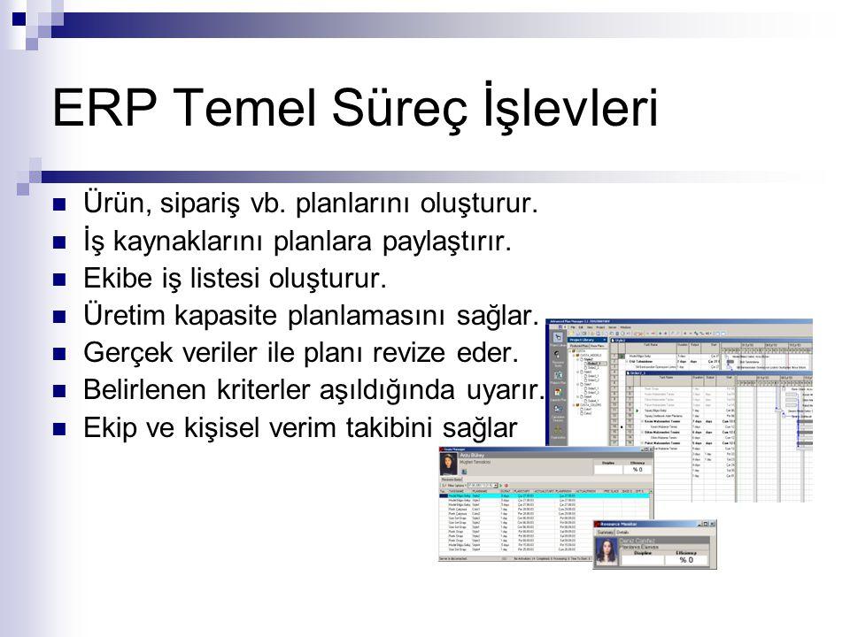ERP Temel Süreç İşlevleri  Ürün, sipariş vb. planlarını oluşturur.  İş kaynaklarını planlara paylaştırır.  Ekibe iş listesi oluşturur.  Üretim kap