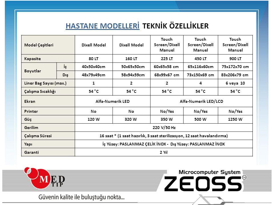 HASTANE MODELLERİ TEKNİK ÖZELLİKLER Touch Screen/Dixell Manuel Dixell Model Model Çeşitleri 900 LT450 LT225 LT160 LT80 LTKapasite 75x172x70 cm65x116x6